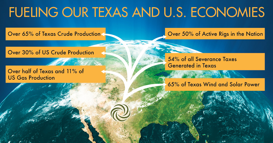 Fueling our Texas and US Economies